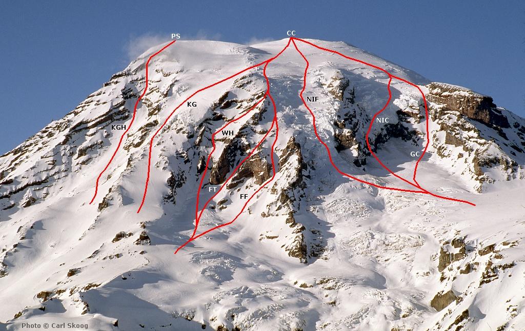 mt Rainier Routes Emmons Glacier mt Rainier South Routes